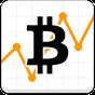 Bitcoin Price IQ Price Checker